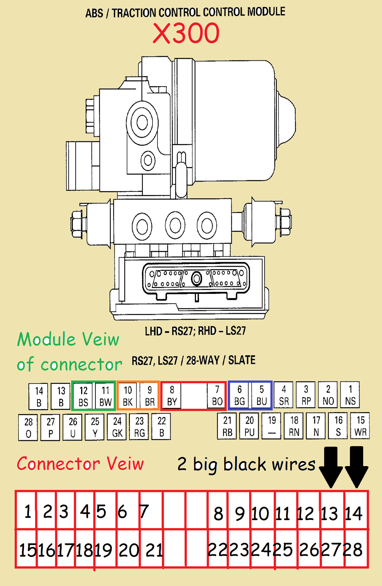 Abs Wiring Diagram For Xj6