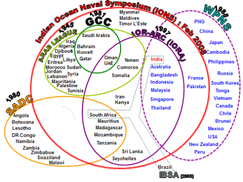 A visualization of nations included in various common security forums and organizations.