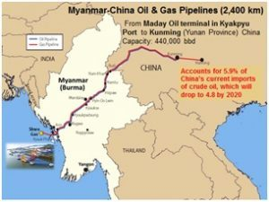myanmar-china-oil-gas-pipeline-300x225