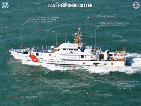 page1-1024px-uscg_sentinel_class_cutter_poster-pdf