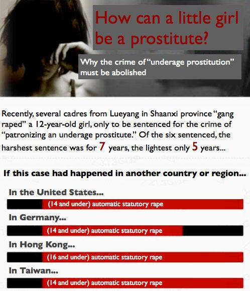 abusi sui minori in Cina