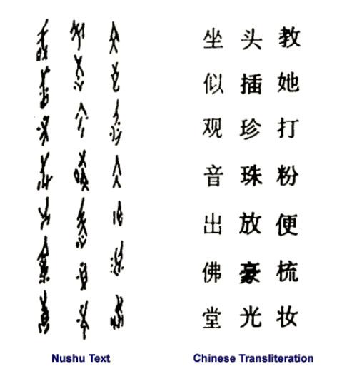 nushu cinese