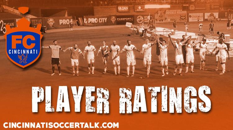 Lou Player Ratings