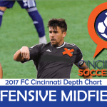 2017 FC Cincinnati Depth Chart- Defensive Midfield