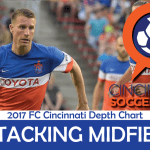2017 FC Cincinnati Depth Chart- Attacking Midfield