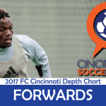 2017 FC Cincinnati Depth Chart- Forwards