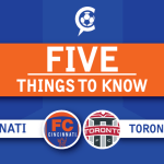 FC Cincinnati at Toronto FC II: 5 Things to Know