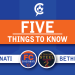 FC Cincinnati at Bethlehem Steel FC Round 2: 5 Things to Know