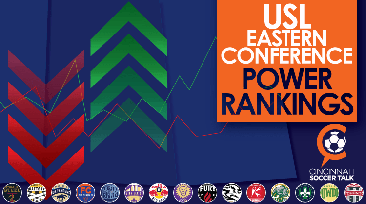 Week 21 USL Eastern Conference Power Rankings