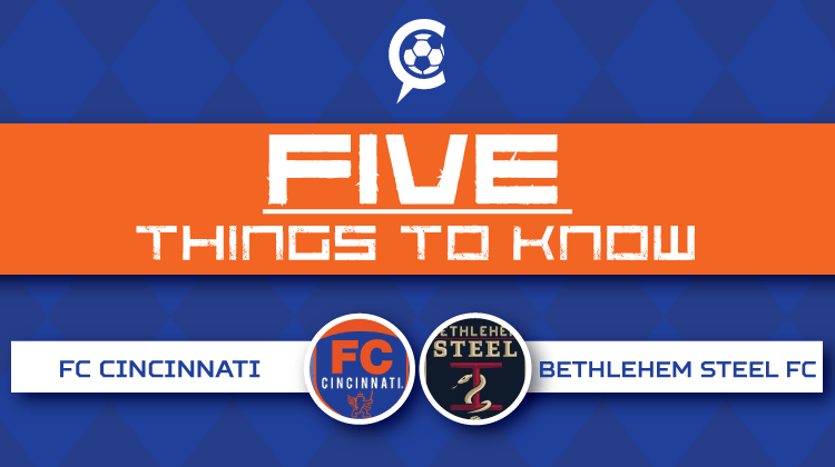 FC Cincinnati vs Bethlehem Steel FC: 5 Things to Know