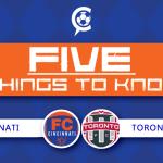 FC Cincinnati at Toronto FC II: 5 Things to Know
