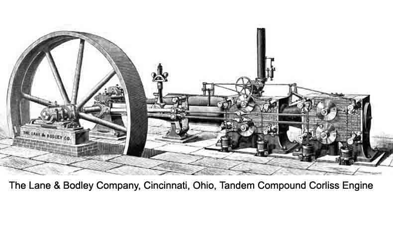 Image result for steam pump engine