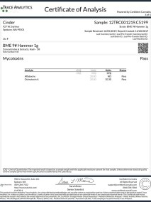 BlackMarketExtracts-9lbHammer-Mycotoxins