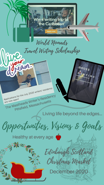 Creating Digital Vision Boards with Canva