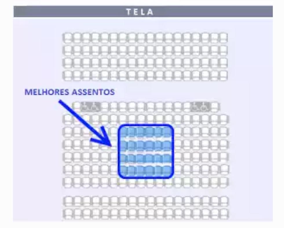 imagem dos assentos do cinema