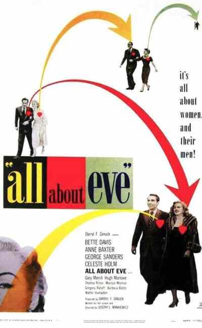 Affiche de Eve de Joseph L. Mankiewicz