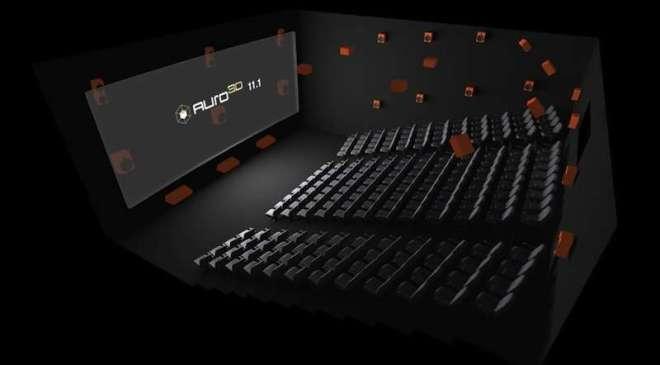 sonido 3d cine
