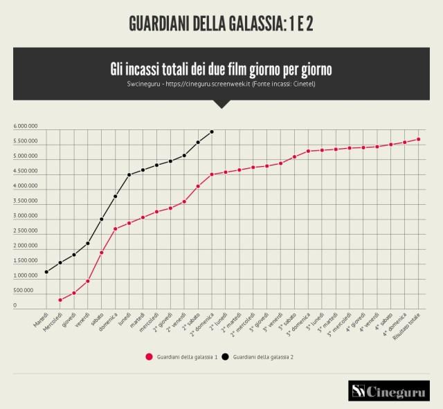GUARDIANI_DELLA_GALASSIA_1_E_207052017
