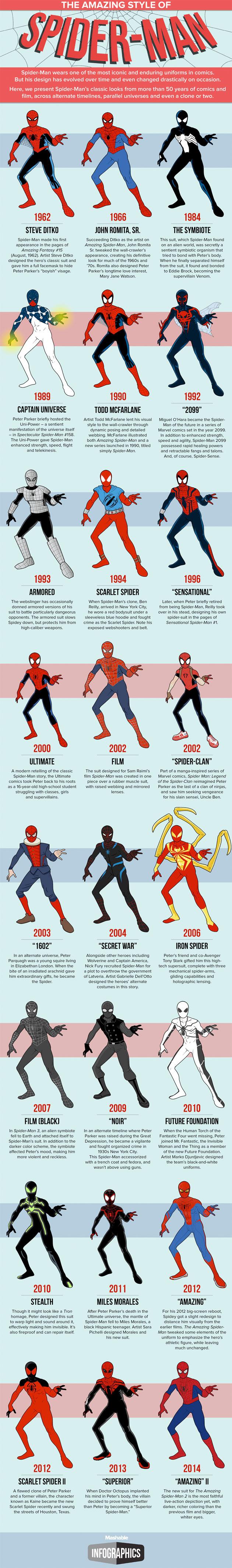 mashable-spiderman-full