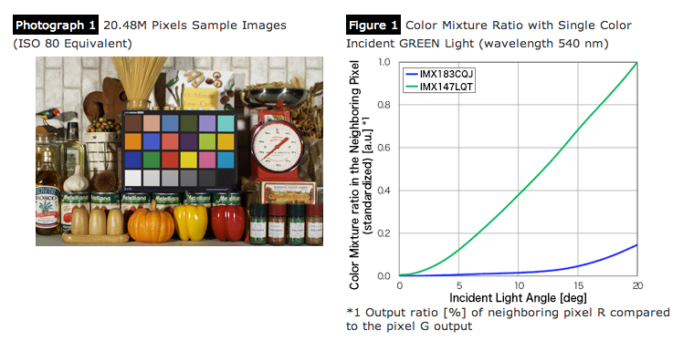 20.48M Pixels Sample Images