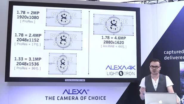 Light Iron's Michael Cioni on ALEXA in 4K