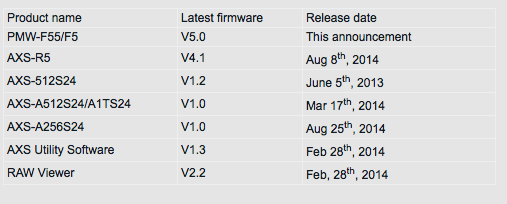 PMW-F55:F5 Firmware Version 5.0 Release notes