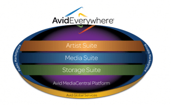 Avid-Everwhere-350x216