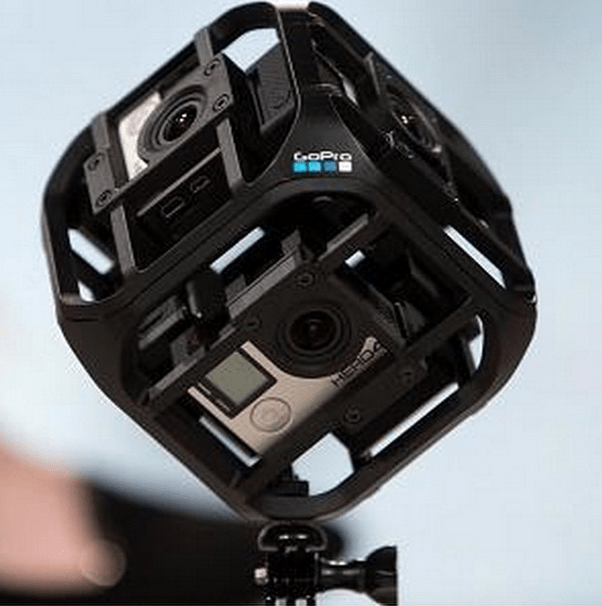 GoPro spherical Camera