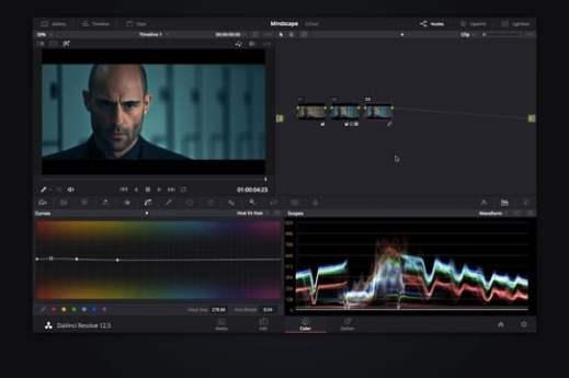 Colour Grading Archives | Cinescopophilia