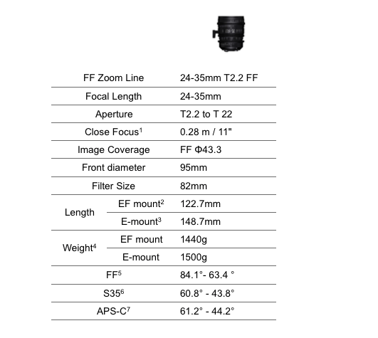 Sigma Zoom Cine Line Up