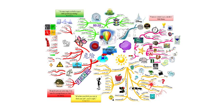 Contoh Peta Pikiran