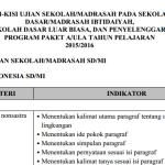 Bedah kisi-kisi ujian sekolah bahasa indonesia