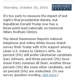 Rasmussen poll Trump 10-20-16