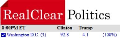 realclearpoliticspoll