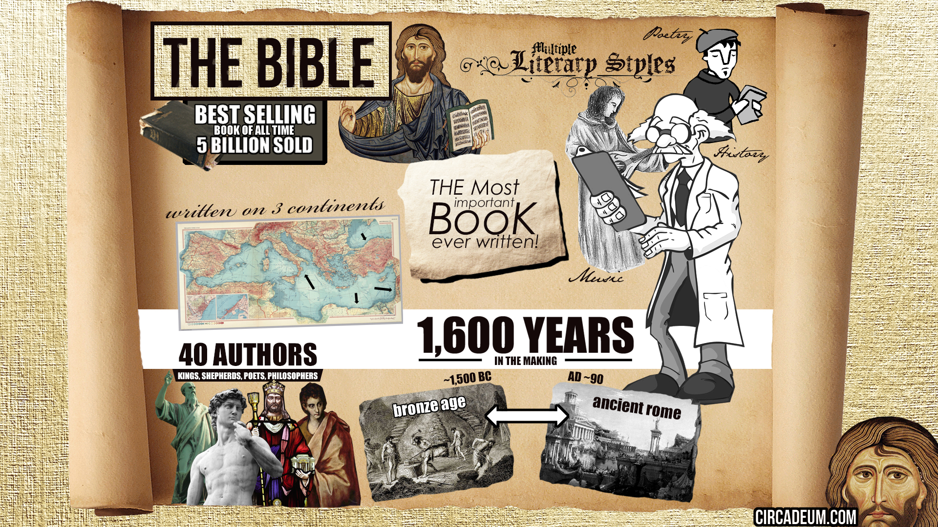 circa deum bible info graphic
