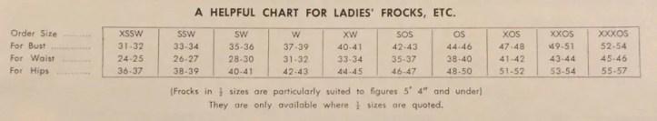 1966 sizing chart