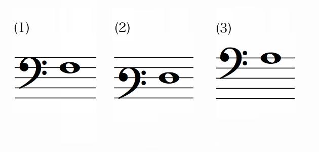 【初心者のためのゼロからの楽典入門】第一章「五線と音部記号」