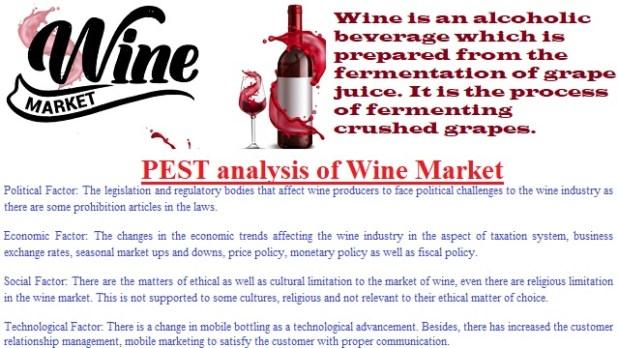 PEST Analysis of Wine Market