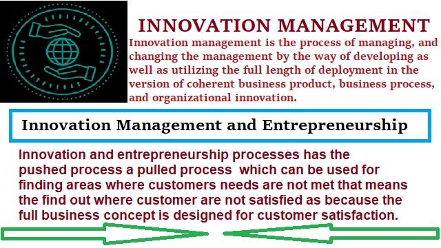 Innovation ManagementSystem
