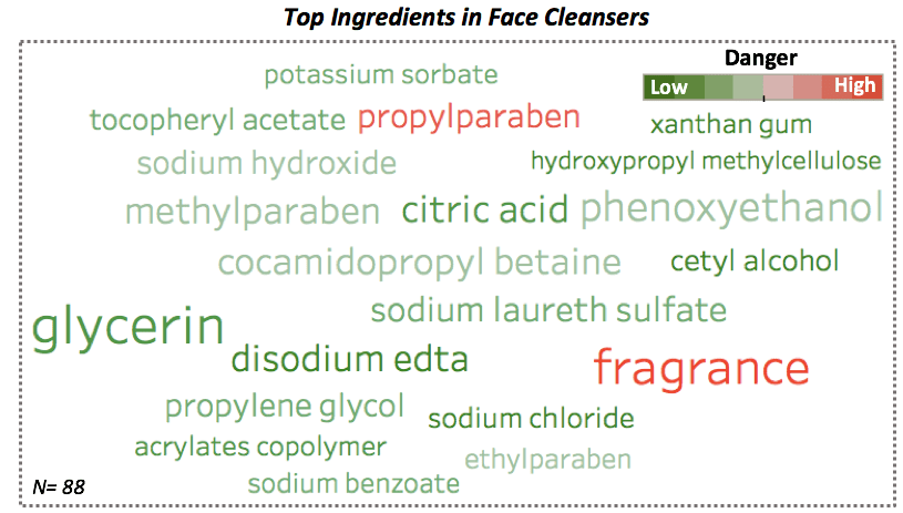 face cleansers.png