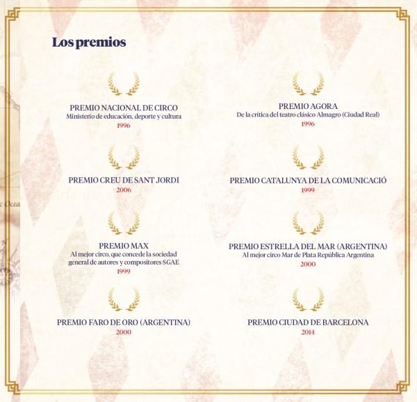 Los premios del Circo Raluy