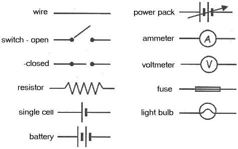 symbol on wiring diagram for fuse  description wiring