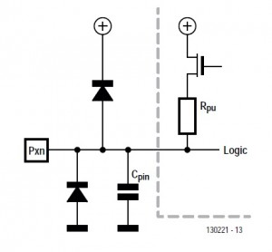 Figure 2—Typical ESD protection circuit, as found in an Atmel microcontroller