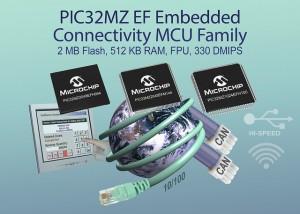 Microchip32MZ