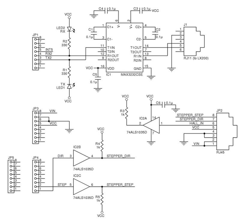 Figure 3 The controller module
