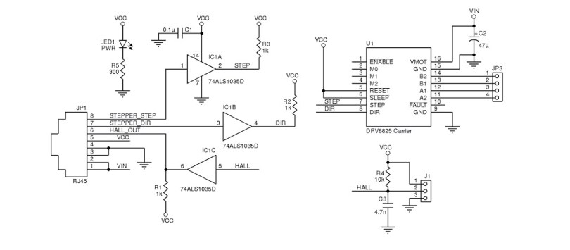Figure 4 The driver module