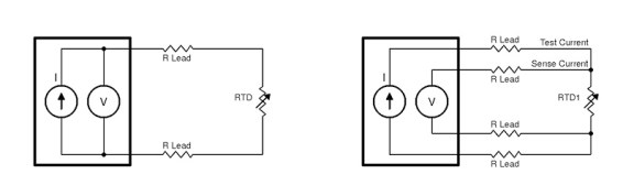 Figure 1 These are the different connections of an RTD: two wire (a) and Kelvin (b)