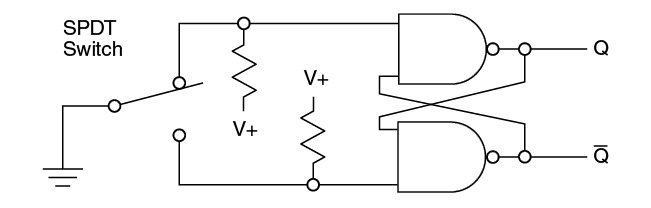 FIGURE 2 Cross-Coupled NAND debounce. Output Q is high when the switch is idle, and low when it is activated. The /Q output is the opposite: low when idle and high when activated.