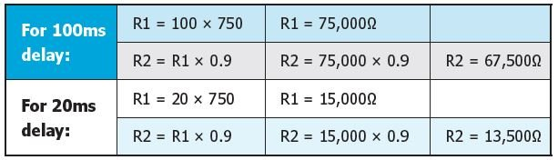 TABLE 1 A simple way to calculate the delay time for the circuit shown in Figure 4 is R1 = T × 750, and R2 = R1 × 0.9, where T is the desired delay time in milliseconds, and R1 and R2 are resistance in ohms.