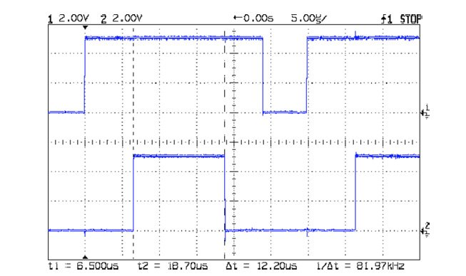Photo 5 Ten iterations of the for() loop require 12.2 µs.